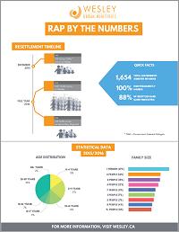 GAR infographic tile